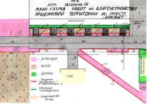 Придомовая территория частного дома сколько метров от забора закон