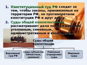 Законы рф противоречащие друг другу