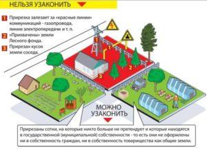 Как оформить нежилое строение на земельном участке