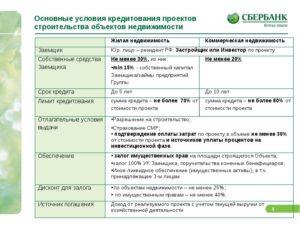 Какую форму собственности имеет сбербанк россии