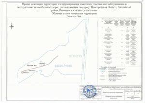 Требования к проекту межевания земельных участков 2020