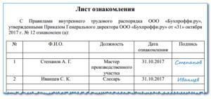 Приказ учрежедния об ознакомлении с нормативными актами