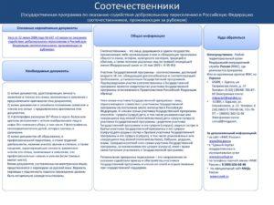 Программа переселения соотечественников в челябинскую область 2020 заполнить документы