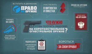 Получить разрешение на охотничье оружие тверь