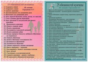 Обязанности мужа и жены в семье список веды