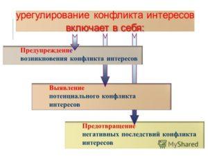 Целью выявления и урегулирования конфликта интересов на государственной службе является