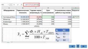 Как посчитать амортизацию оборудования калькулятор
