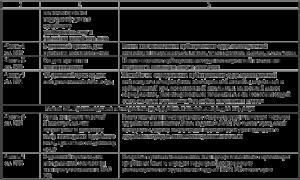 Дополнительные документы в кассации апк