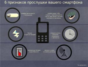 Могут ли прослушивать мобильный телефон полиция