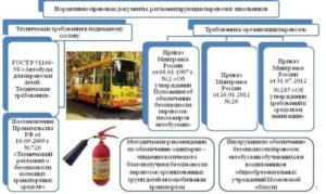 Заказные перевозки пассажиров автобусами правила