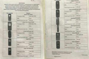 Телефоны разрешенные для военных с 1 марта 2020 года