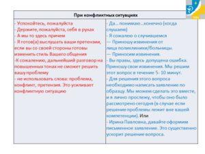 Речевые модули для пациента