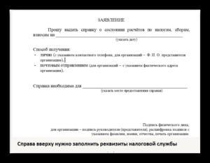 Запрос в пфр об отсутствии задолженности при ликвидации