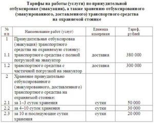 Сколько стоит час на штрафстоянке в екатеринбурге 2020