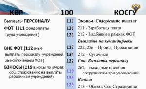Таблица соответствия 831 вр и косгу 290 детализированный