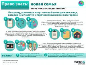 Можно ли удочерить ребенка одинокому мужчине в россии