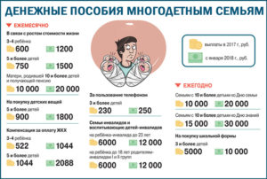 Выплата на форму для многодетных 2020 в москве