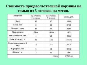 Калькулятор рассчитать прожиточный минимум на семью