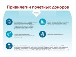 Какие льготы у почетного донора россии в 2020 в белгороде