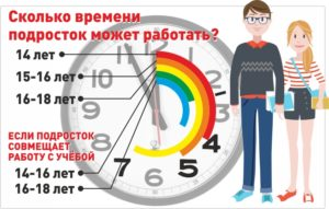 Сколько часов может работать 15 летний подросток по закону