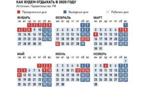 7 мая выходной день по россии или рабочий