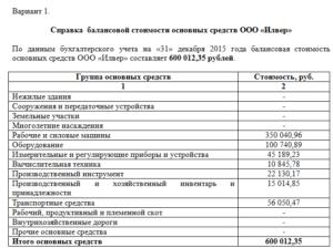 Справка о балансовой стоимости в отчете об оценке