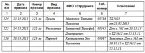 Как нумеруются приказы по движению учащихся в школе