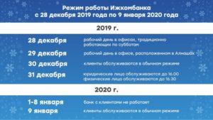 Промсвязьбанк график работы в праздничные дни 2020г