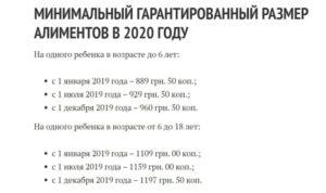 Калькулятор алиментов онлайн для безработного в 2020 году