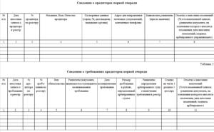 Как составиь реестр подлиных документов для обозрения суда