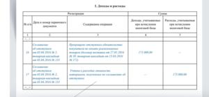 Зачет задолженности в книге доходов и расходов