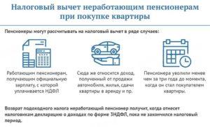 Налоговый вычет безработному при покупке квартиры
