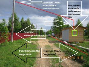 Федеральная программа по электрификации земельных участков