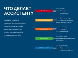 Должностная инструкция менеджер по сопровождению клиентов