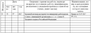 Запись в трудовой книжке связи с ликвидацией предприятия образец