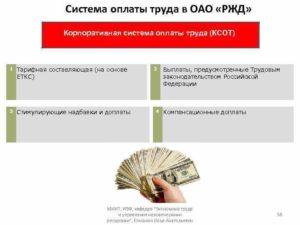Система оплаты труда работников оао ржд таблица