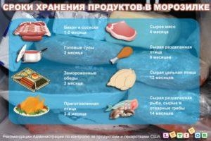 Срок хранения свежей зарезанной баранины в холодильнике
