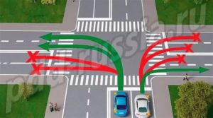 Пдд поворот направо в какую полосу можно повернуть
