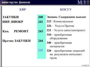 Косгу 212 расшифровка на 2020 год