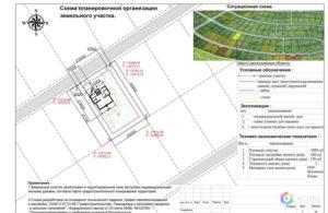 Технический план объекта индивидуального жилищного строительства домодедово