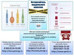 Продажа поддельного алкоголя ответственность статья