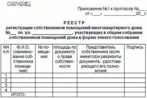 Список присутствующих на осс