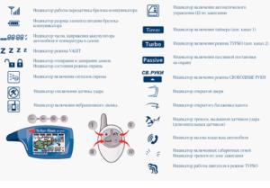 Символы на брелке сигнализации шерхан