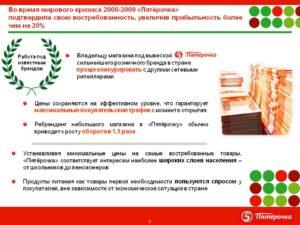 Пятерочка франчайзинг официальный сайт