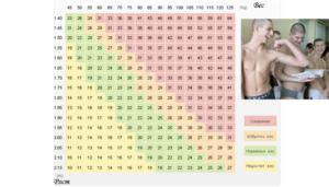 Таблица роста и веса военкомат