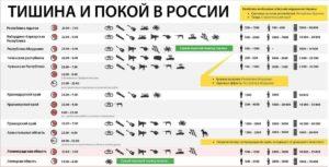 Закон рязанской области нарушение тишины и спокойствия граждан