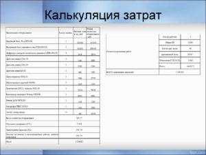 Расчет стоимости юридических услуг образец