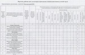 Общее сведения о рабочих местах