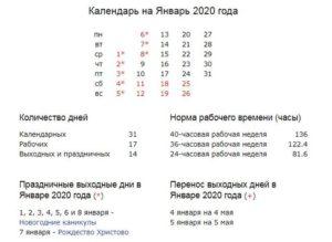 Какие дни оплачиваются в двойном размере 2020 г