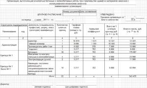 Как правильно составить штатное расписание строительной организации